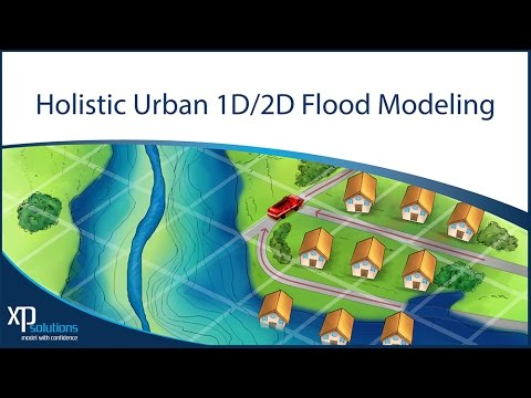 Holistic 1D2D Urban Flood Modeling
