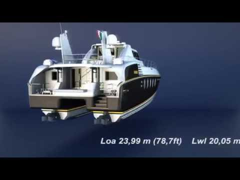 MAMBO E/M/Y Hybrid power-cat yacht concept