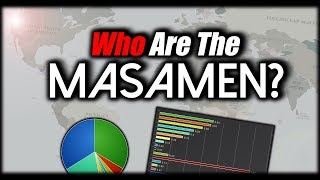 Who are the Masamen? (Masaman Census 2018-2019)
