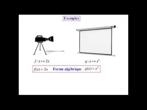 Notion de fonction: introduction et forme algébrique d'une fonction