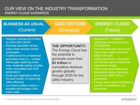 Navigating the Energy Transformation