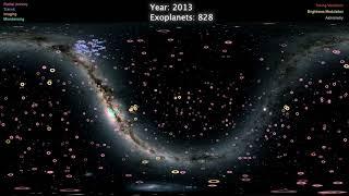 4000 Exoplanets