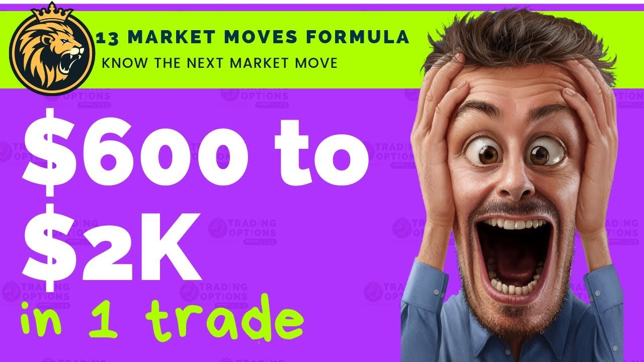 Trading Weekly Options for a Living: How to Trade Profitably