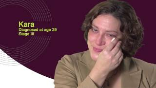 """""""Real Talk"""": Dating, Sex, and Intimacy  - Interviews with Young Adult Breast Cancer Survivors"""