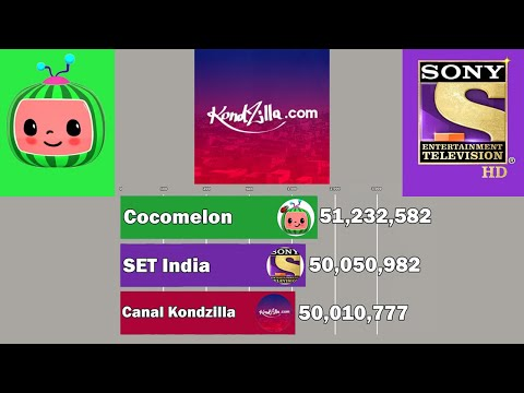 Cocomelon Vs Canal Kondzilla Vs SET India - Subscriber History (2006-2019) - 50 Million
