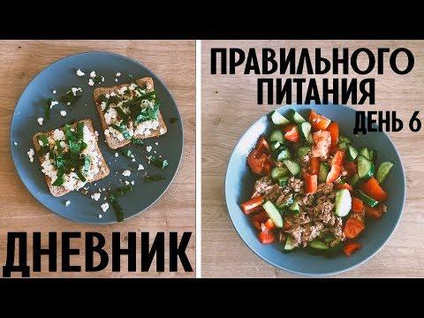 дневник правильного питания   меню для похудения на 1250 ккал