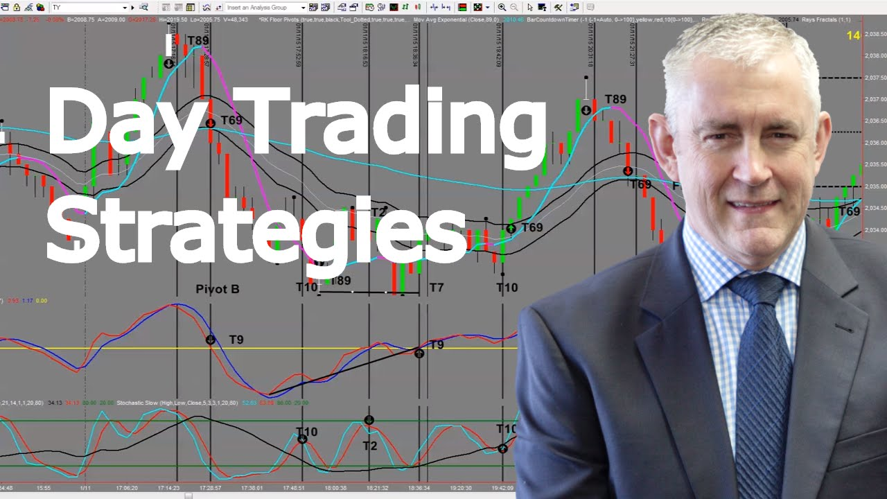 Different day trading strategies