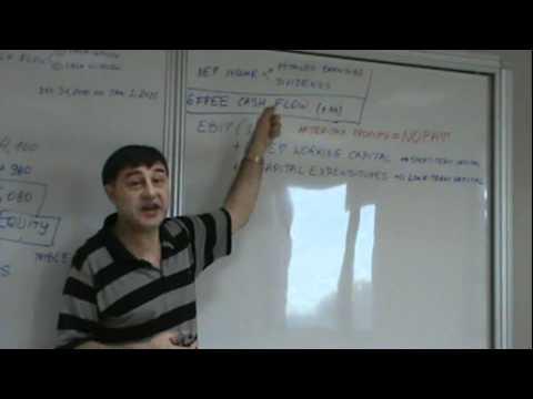 Financial Management - Lecture 05
