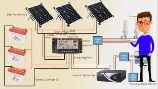 Find more details, https://earthbondhon.com/solar-panel-system-step-by-step/ circuit schematics and the source code here. A solar power system is made up of ...