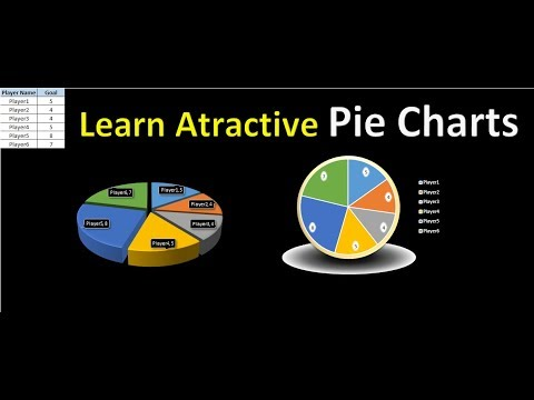 Learn how to create attractive Pie Charts in Excel - YouTube