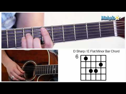 Video - Tuning Video. Standard Guitar Tuning with Capo on 6th fret ...
