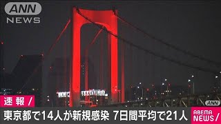 東京都で14人が新規感染 4日ぶりに20人下回る(20/06/07)