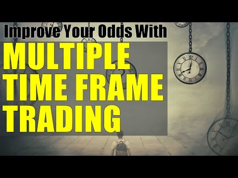 Multiple Time Frame Trading Analysis Can Make You A Better Trader