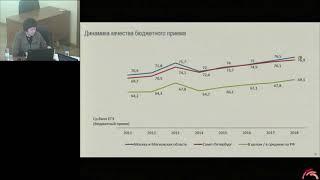 10 лет мониторингу качества приема в российские вузы:как изменилась реальность высшего образования?