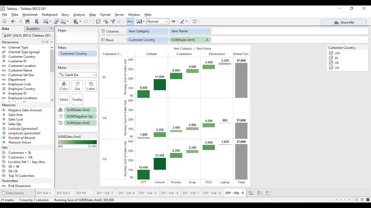 Tableau do it yourself tutorial waterfall charts diy of also rh youtube