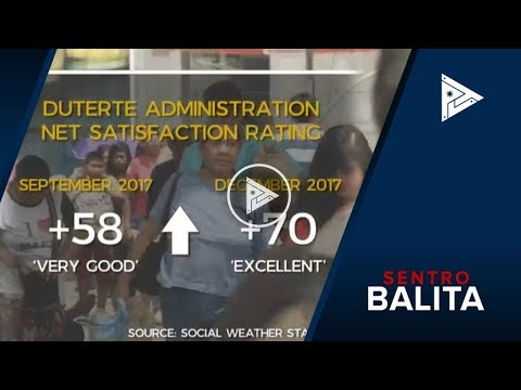 SWS: Net satisfaction rating ng Duterte administration, 'record-high'