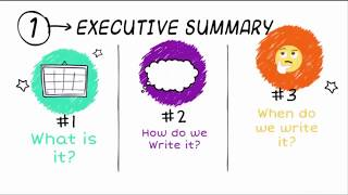 HUM102 Lecture 02 | Report Structure | Executive Summary