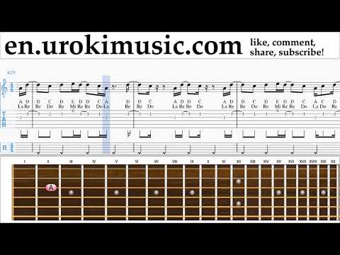 How to Play Guitar Meghan Trainor - Let You Be Right Tabs um-ih352