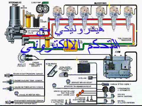 hqdefault perkins 1300 series heui fuel systems youtube perkins generator 1300 series ecm wiring diagram at bakdesigns.co