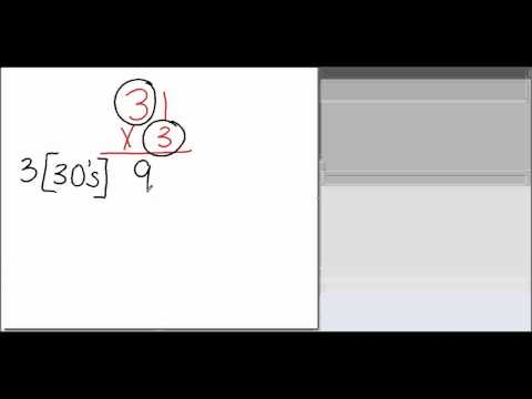 Partial Products Algorithm