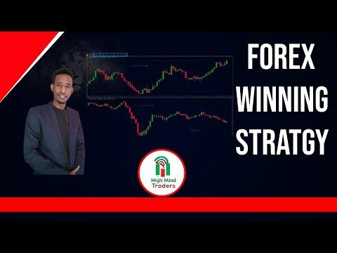 How to Win in Forex|Fursada fiican ee Forex