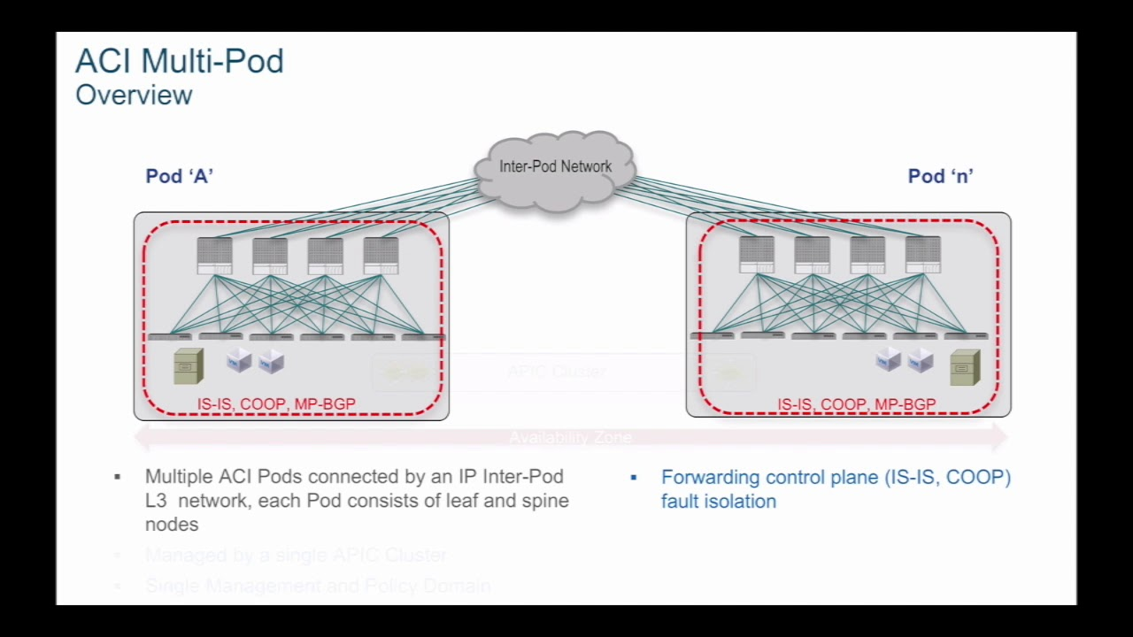 Cisco ACI Multi-Pod and Multi-Site: Benefits and Differences Explained