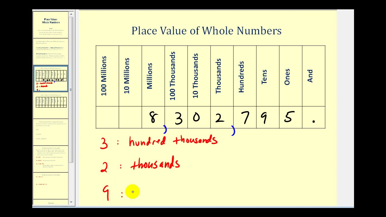 Whole numbers place value and expanded form youtube whole numbers place value and expanded form falaconquin