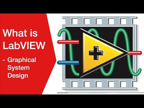 What Is LabVIEW | Graphical System Design