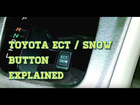 Lexus Suv Rx 350 >> Toyota Highlander SUV - ECT Snow Explanation - YouTube