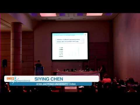 Siying Chen  | European Pharma Congress   2016 | Conferenceseries LLC