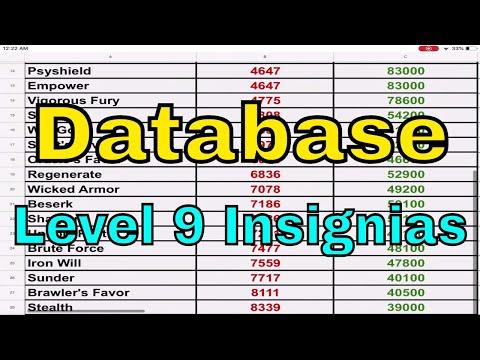 Castle Clash Database: Level 9 Insignia Stats