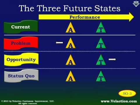 Managing with Metrics