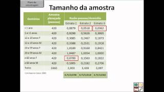 Tutoriais: ISA Capital 2003