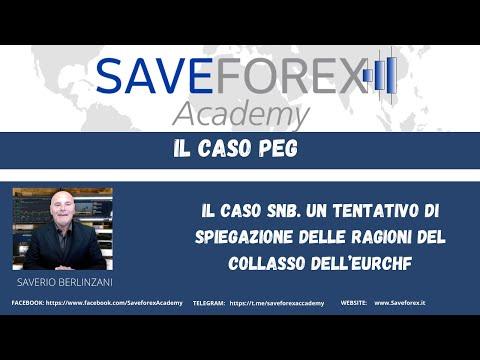 Saveforex