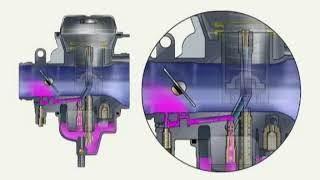 cara kerja karburator vakum atau karburator cv (constant velocity)