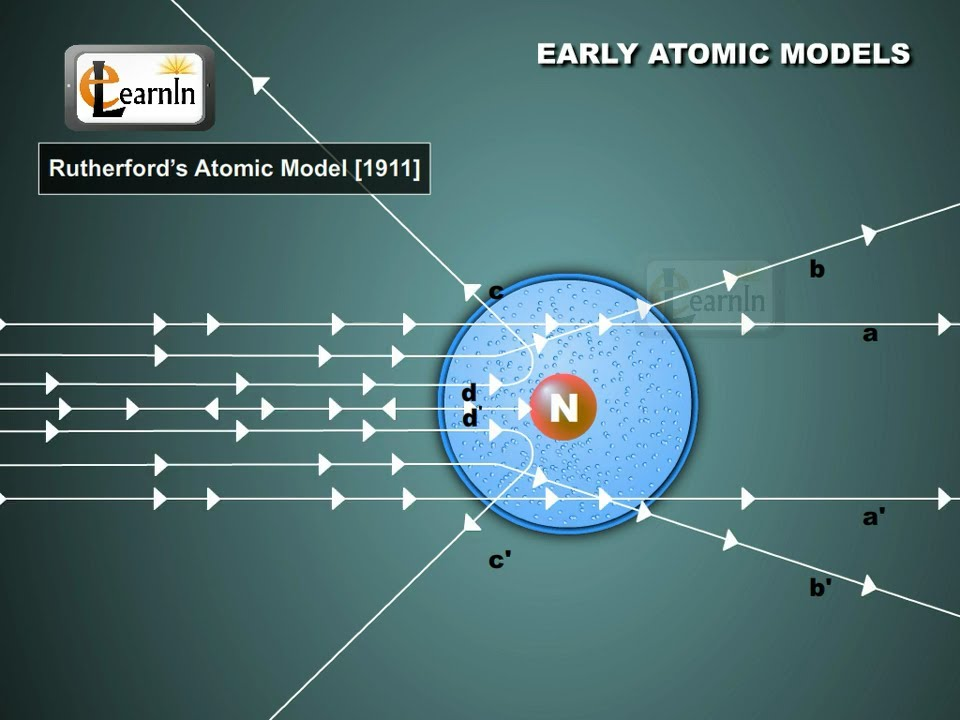 Early atomic models science youtube ccuart Gallery