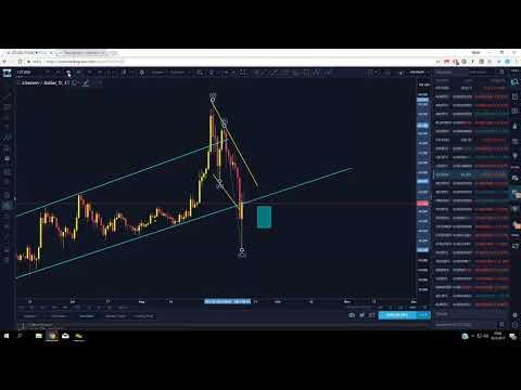 Market Watch 16 09 2017 2017 09 16