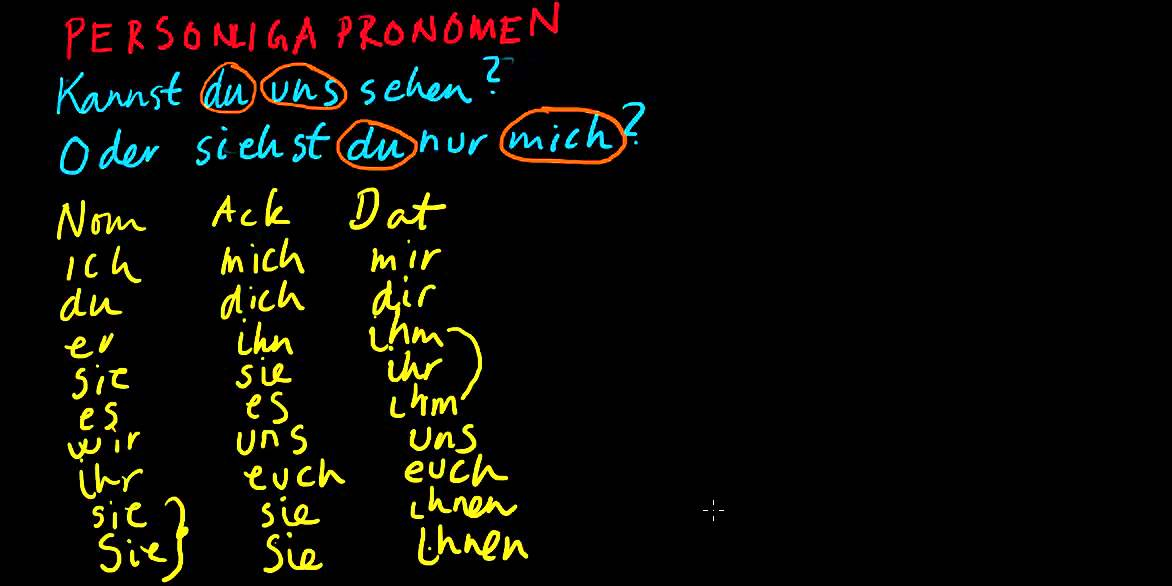 tysk substantiv