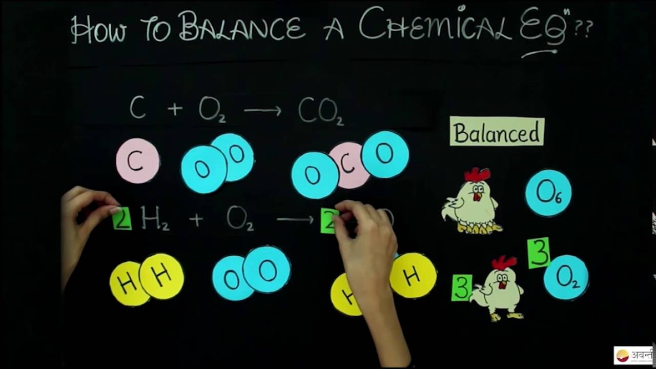 hight resolution of 10S01 - Chemical Reactions and Equations - How to Balance a Chemical  Equation - YouTube