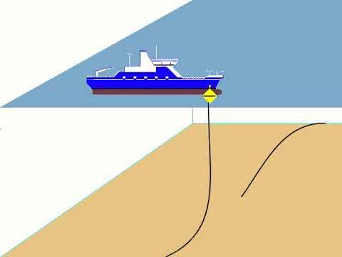 Submarine Cable Repair