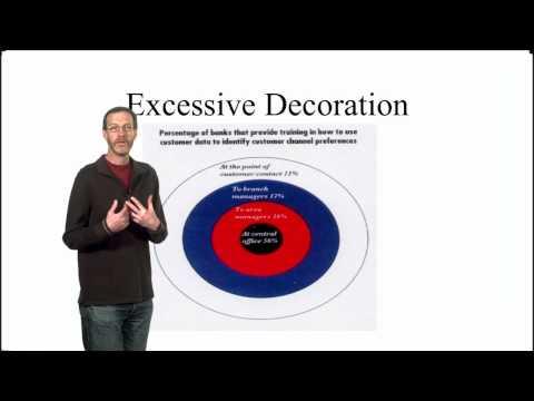 Michael Martin - Statistical graphics - truth, or dare?