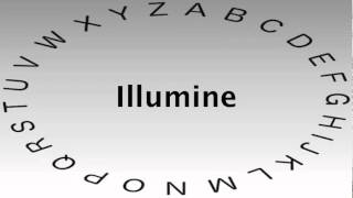 SAT Vocabulary Words and Definitions — Illumine