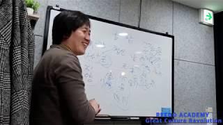 354강 사주와 사상체질의 관계. 사주물상론 기초 (1_2) [Chemistry Bazi]
