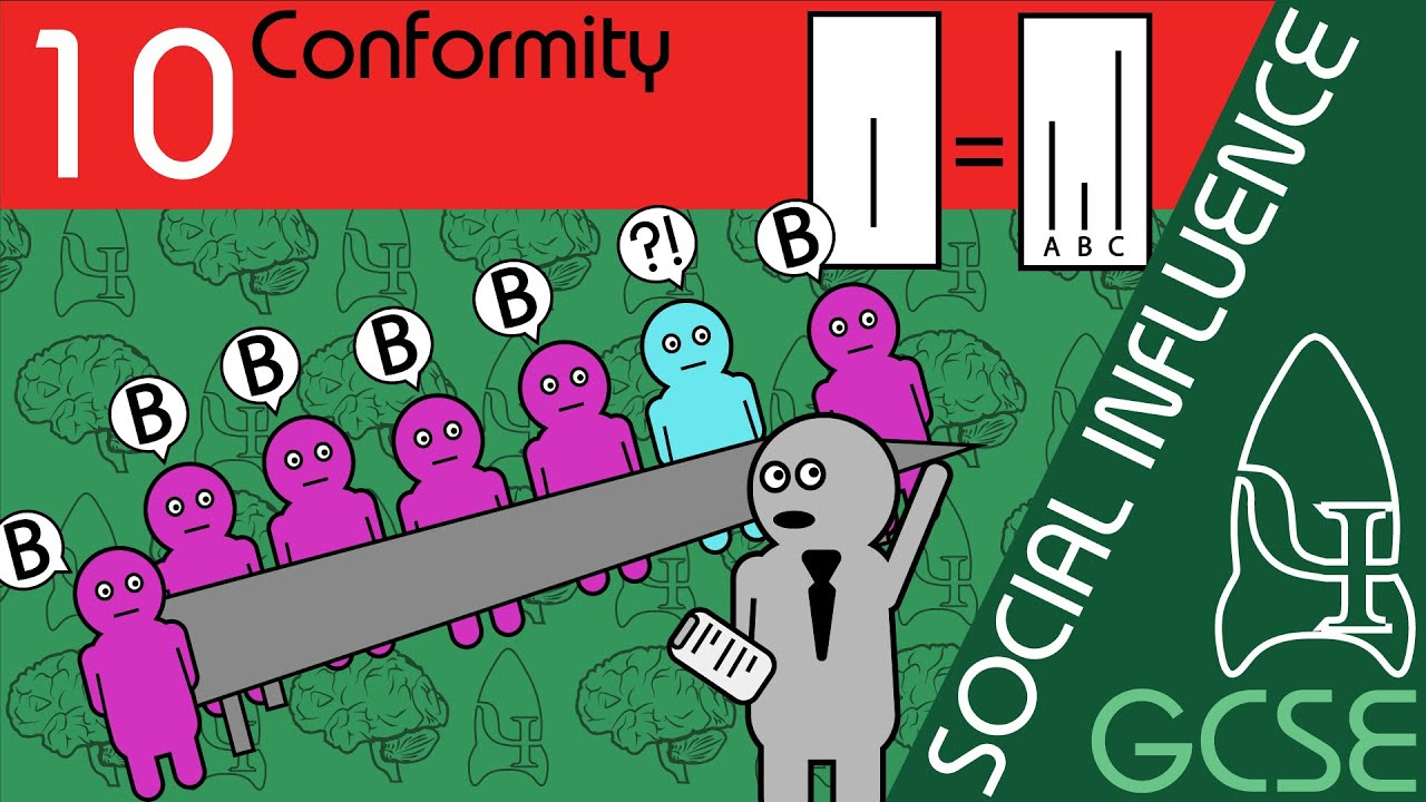 Conformity - Social Influence, GCSE Psychology [AQA]