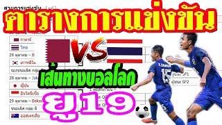 ตารางการแข่งขันฟุตบอลชิงแชมป์เอเซีย2018 รุ่นยู19 ของทีมชาติไทย