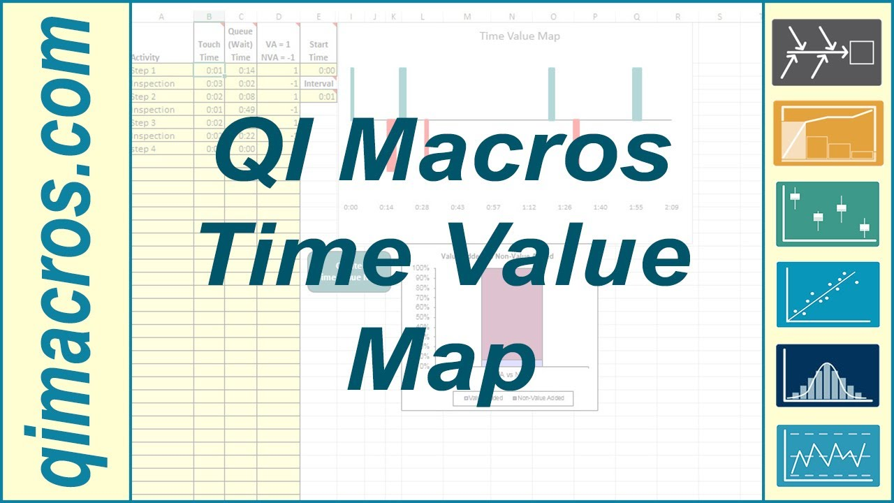 time value map excel tips qi macros youtube