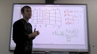 Урок 15 - JDBC - Java для тестировщиков