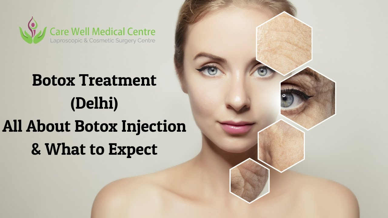 Botox Treatment In Delhi Surgery Injection Cost Care Well Medical Centre