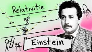 Repeat youtube video Einstein and The Special Theory of Relativity