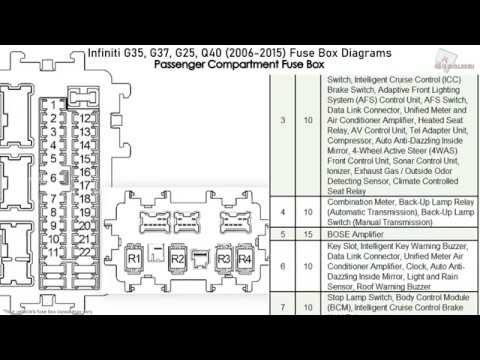 Infiniti G35, G37, G25, Q40 (2006-2015) Fuse Box Diagrams - YouTube | For 2008 Infiniti G35 Fuse Box |  | YouTube